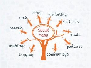 vector-social-media-concept_M1uBCnrO_L